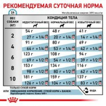 Фото 2 - Royal Canin  Royal Canin HYPOALLERGENIC SMALL DOG 1 кг